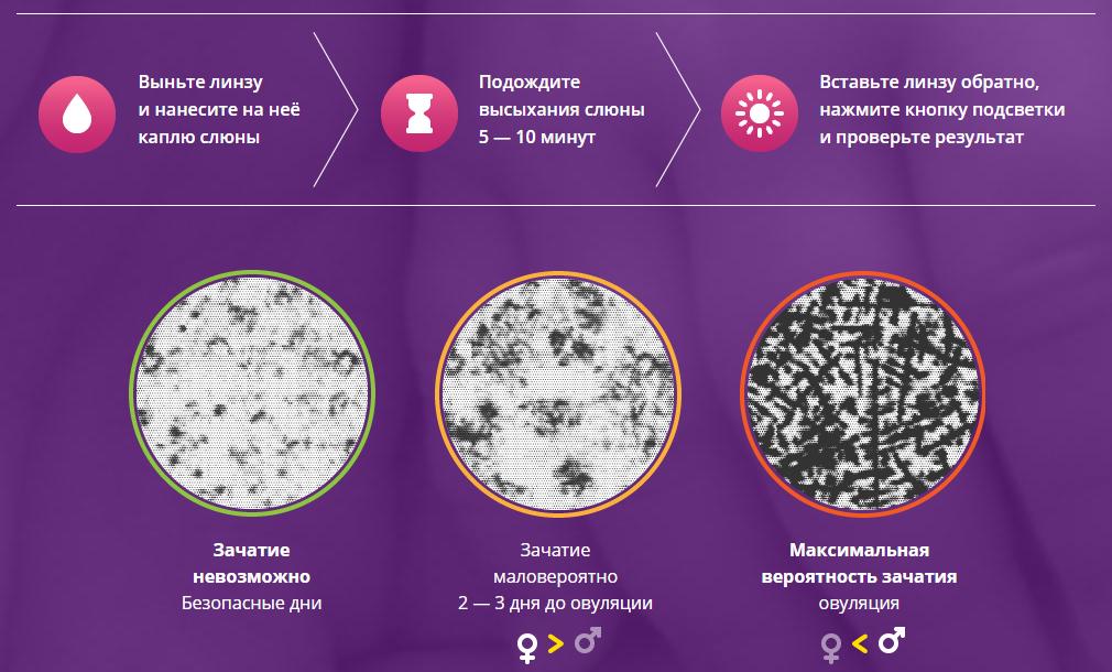 Тест-микроскоп для определения овуляции Ovulux купить